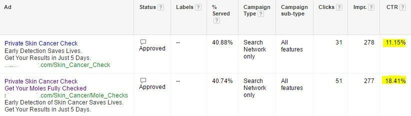 Google AdWords CTR comparison of old ads versus expanded text ads