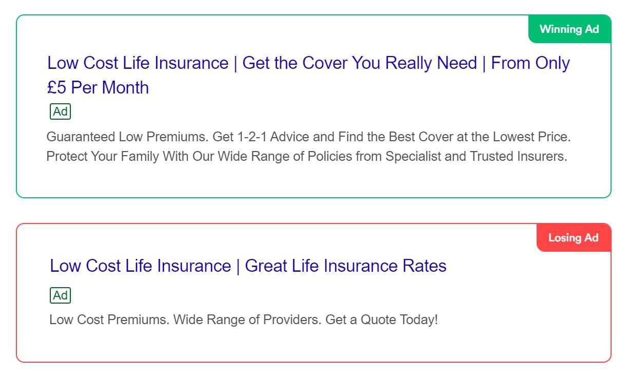 Google Ads Split Testing Example