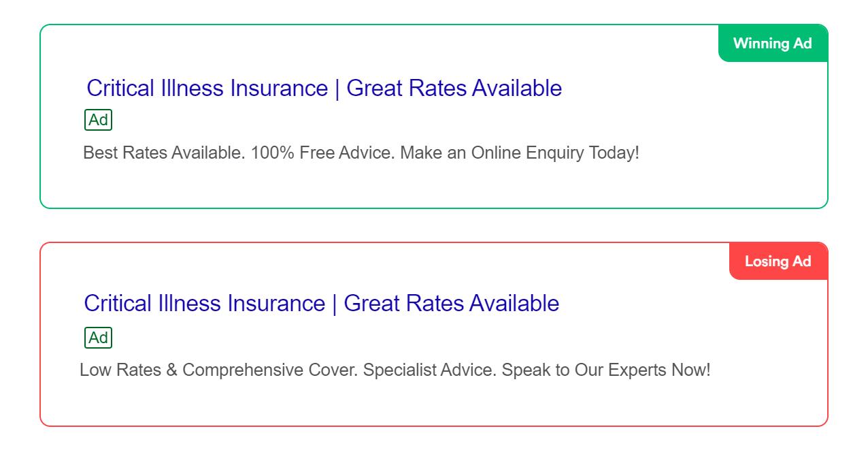 Google Ads Split Testing