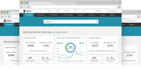 Spyfu lets you Download Your Competitors' Most Profitable Keywords and Ads For Paid and Organic Search