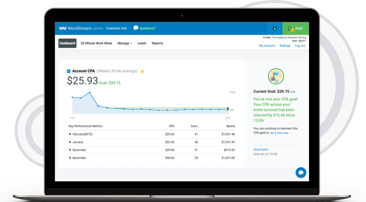 WordStream Advisor includes a 20 minute work week feature which aims to reduce the amount of time taken to manage Google Ads campaigns